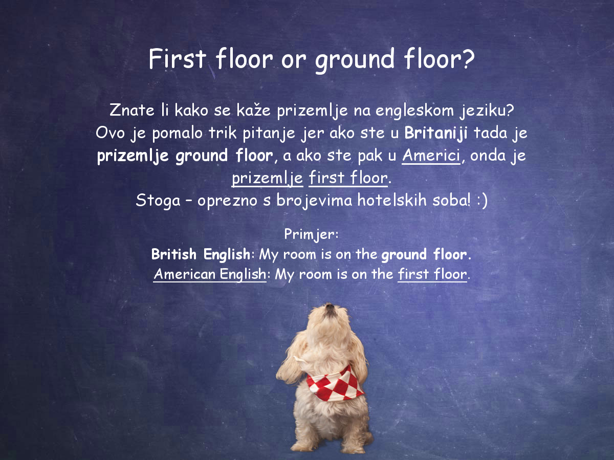First floor vs ground floor lingolero for Ground floor vs first floor